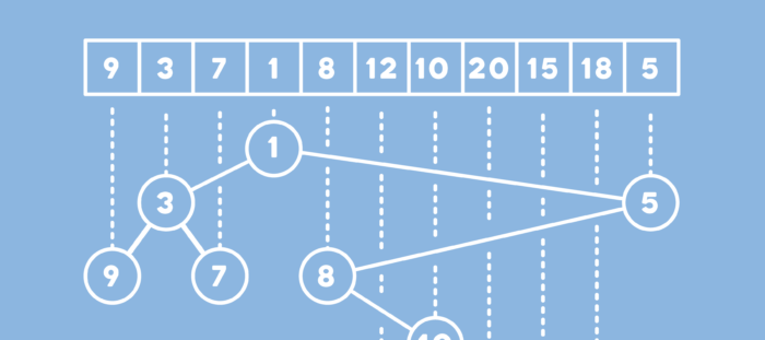 Array to tree algorithm illustration