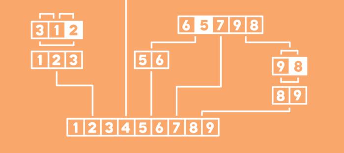 Quick sort algorithm banner image